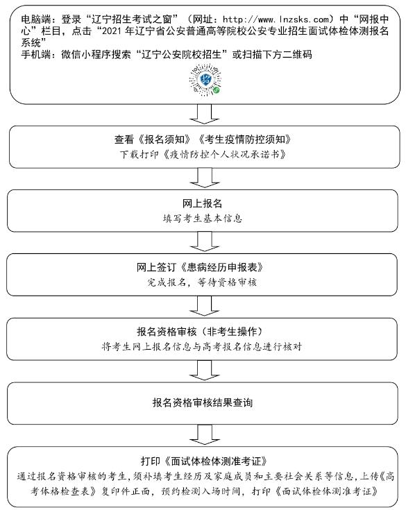 辽宁公安院校招生.png